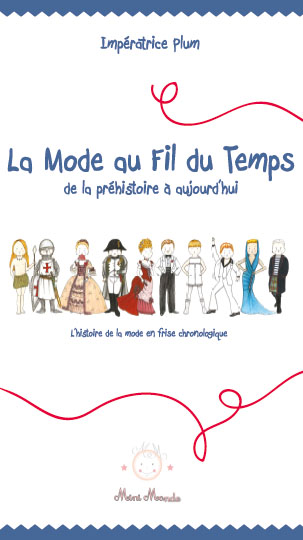 La Mode au fil du Temps - Frise Chronologique